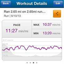 W5R3 pace